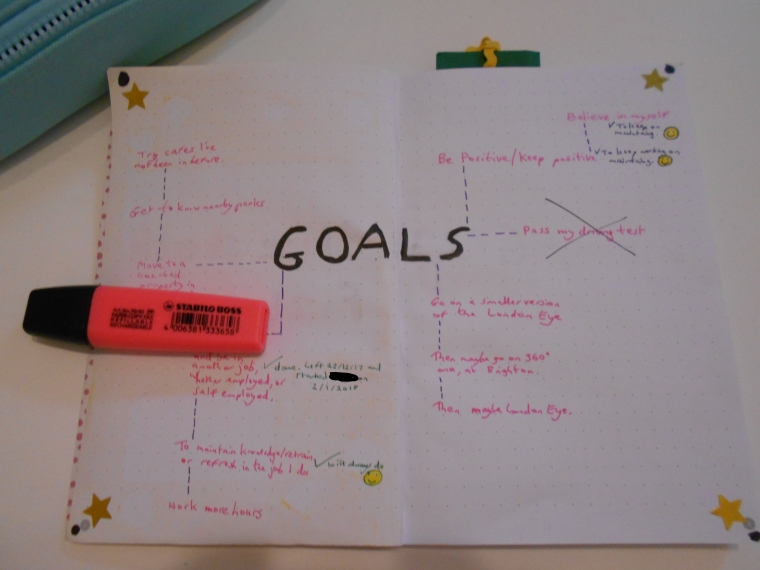 Goals page of my journal
