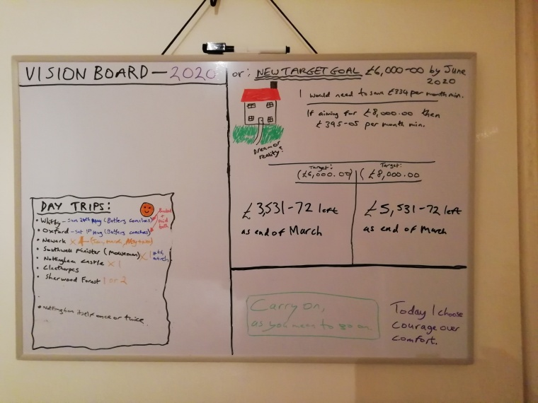 My whiteboard with new target